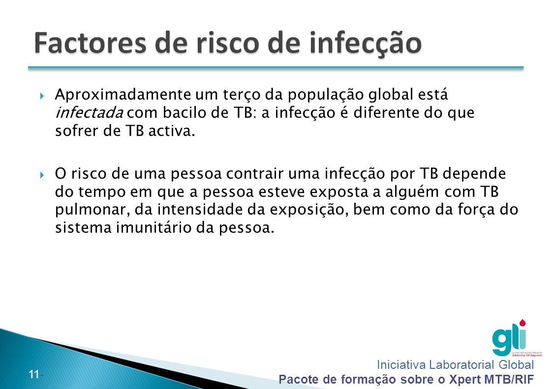 Iniciativa Laboratorial Global Pacote de formação sobre o Xpert MTB/RIF -11-  Aproximadamente um terço da população global está infectada com bacilo