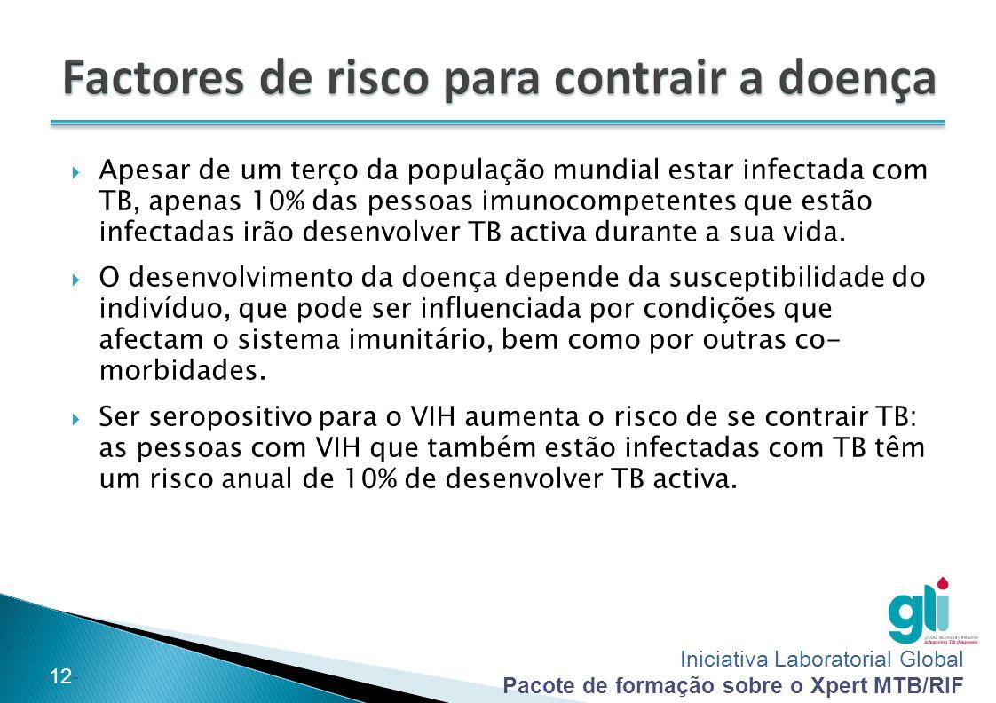 Iniciativa Laboratorial Global Pacote de formação sobre o Xpert MTB/RIF -12-  Apesar de um terço da população mundial estar infectada com TB, apenas
