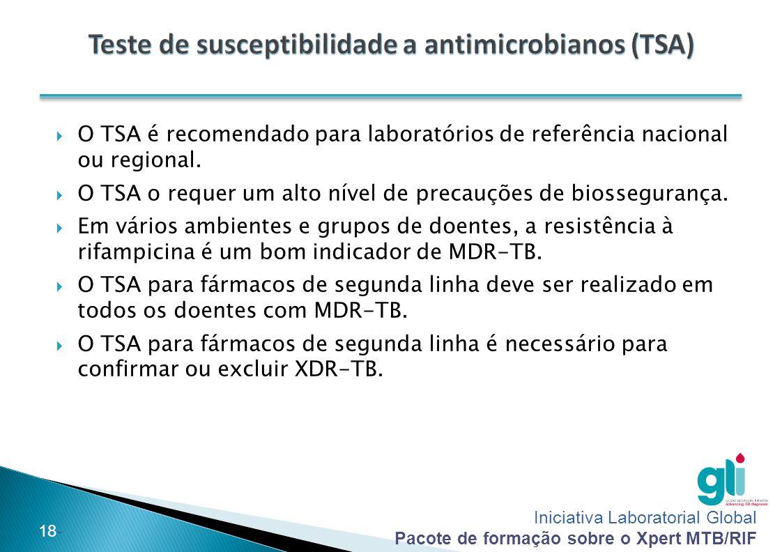 Iniciativa Laboratorial Global Pacote de formação sobre o Xpert MTB/RIF -18-  O TSA é recomendado para laboratórios de referência nacional ou regiona