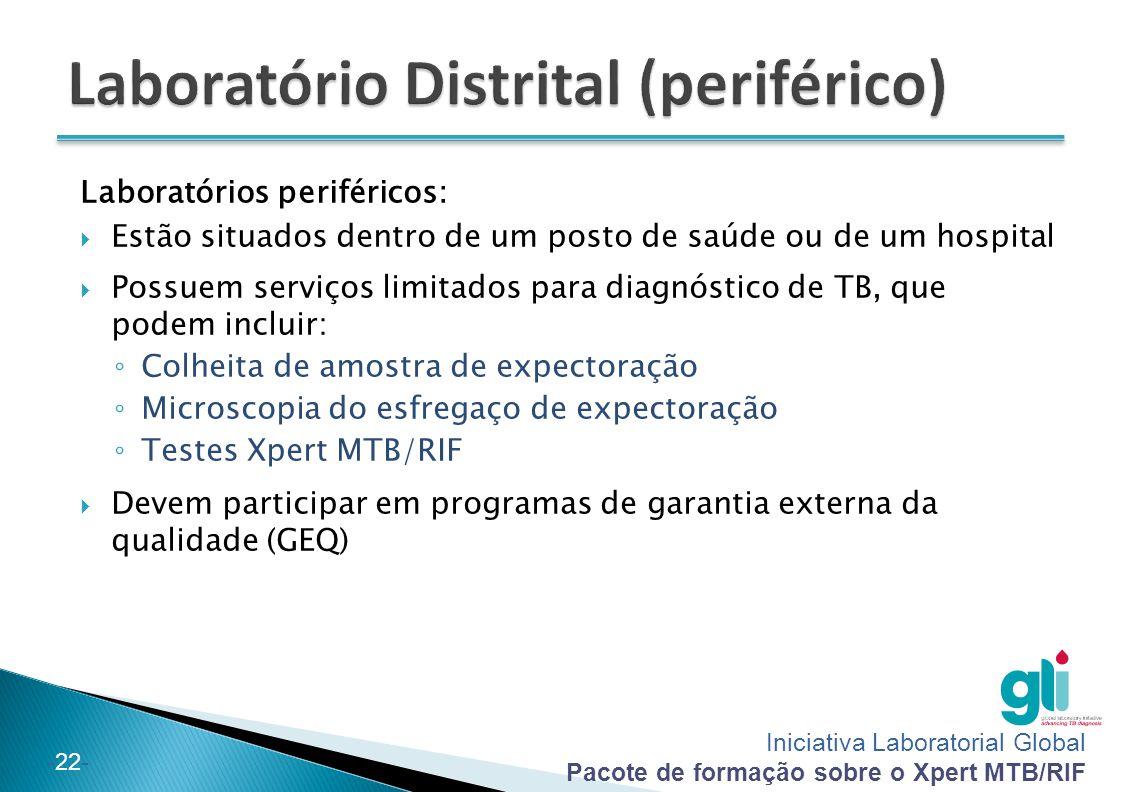 Iniciativa Laboratorial Global Pacote de formação sobre o Xpert MTB/RIF -22- Laboratórios periféricos:  Estão situados dentro de um posto de saúde ou