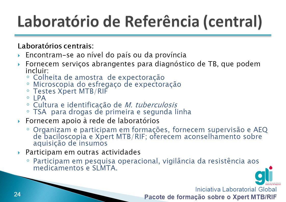 Iniciativa Laboratorial Global Pacote de formação sobre o Xpert MTB/RIF -24- Laboratórios centrais:  Encontram-se ao nível do país ou da província 