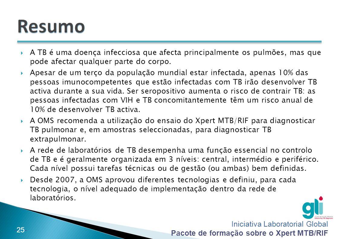 Iniciativa Laboratorial Global Pacote de formação sobre o Xpert MTB/RIF -25-  A TB é uma doença infecciosa que afecta principalmente os pulmões, mas