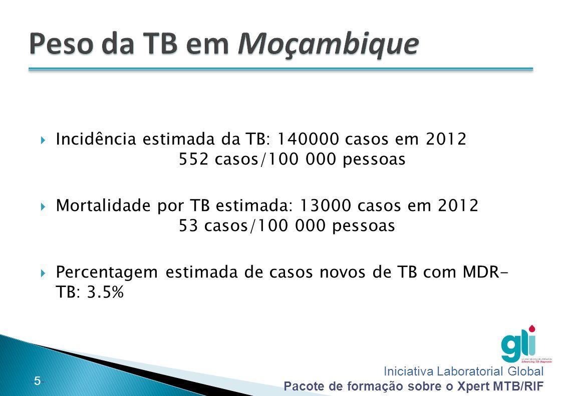 Iniciativa Laboratorial Global Pacote de formação sobre o Xpert MTB/RIF -5--5-  Incidência estimada da TB: 140000 casos em 2012 552 casos/100 000 pes