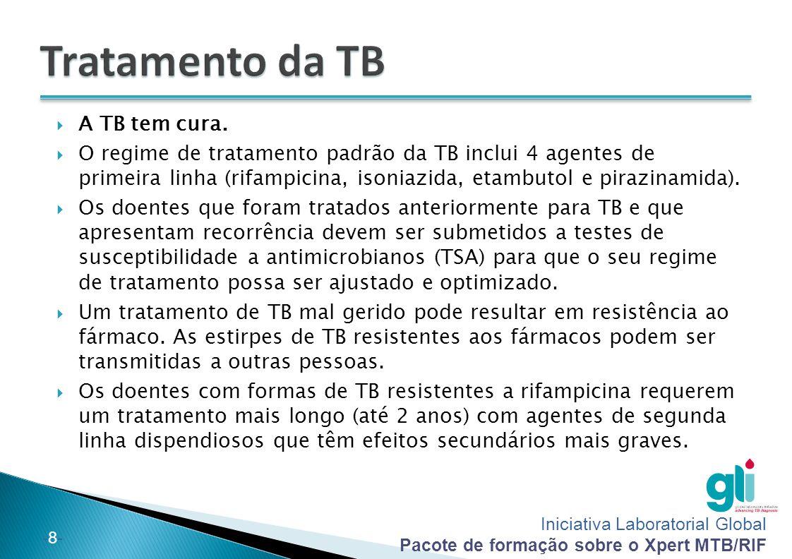 Iniciativa Laboratorial Global Pacote de formação sobre o Xpert MTB/RIF -8--8-  A TB tem cura.  O regime de tratamento padrão da TB inclui 4 agentes