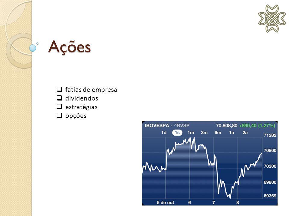 Ações  fatias de empresa  dividendos  estratégias  opções