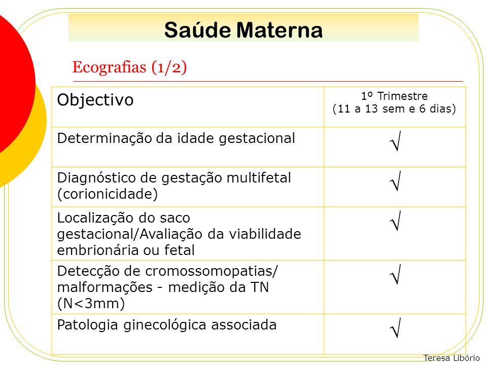 Teresa Libório Ecografias (1/2) Objectivo 1º Trimestre (11 a 13 sem e 6 dias) Determinação da idade gestacional  Diagnóstico de gestação multifetal (
