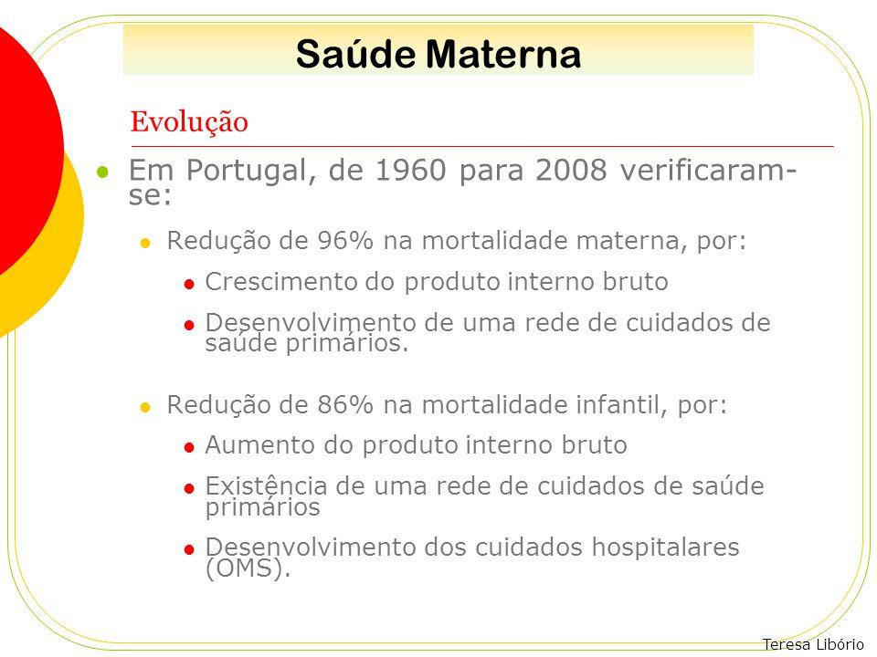 Teresa Libório Evolução Em Portugal, de 1960 para 2008 verificaram- se: Redução de 96% na mortalidade materna, por: Crescimento do produto interno bru