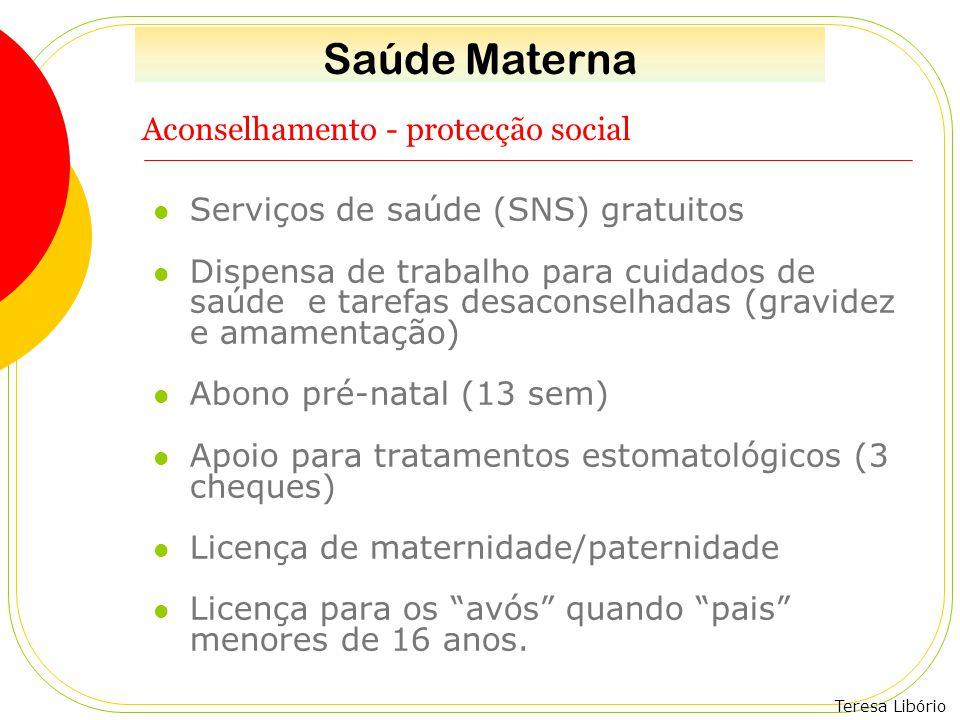 Teresa Libório Aconselhamento - protecção social Serviços de saúde (SNS) gratuitos Dispensa de trabalho para cuidados de saúde e tarefas desaconselhad