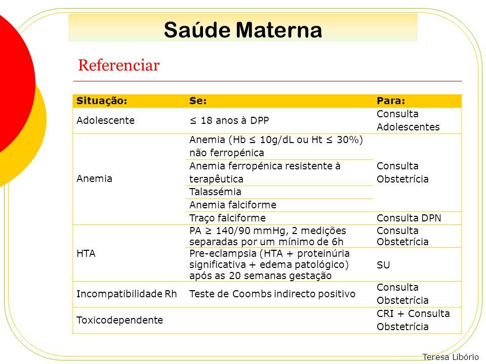 Teresa Libório Referenciar Situação:Se:Para: Adolescente≤ 18 anos à DPP Consulta Adolescentes Anemia Anemia (Hb ≤ 10g/dL ou Ht ≤ 30%) não ferropénica