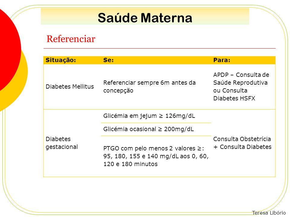 Teresa Libório Referenciar Situação:Se:Para: Diabetes Mellitus Referenciar sempre 6m antes da concepção APDP – Consulta de Saúde Reprodutiva ou Consul