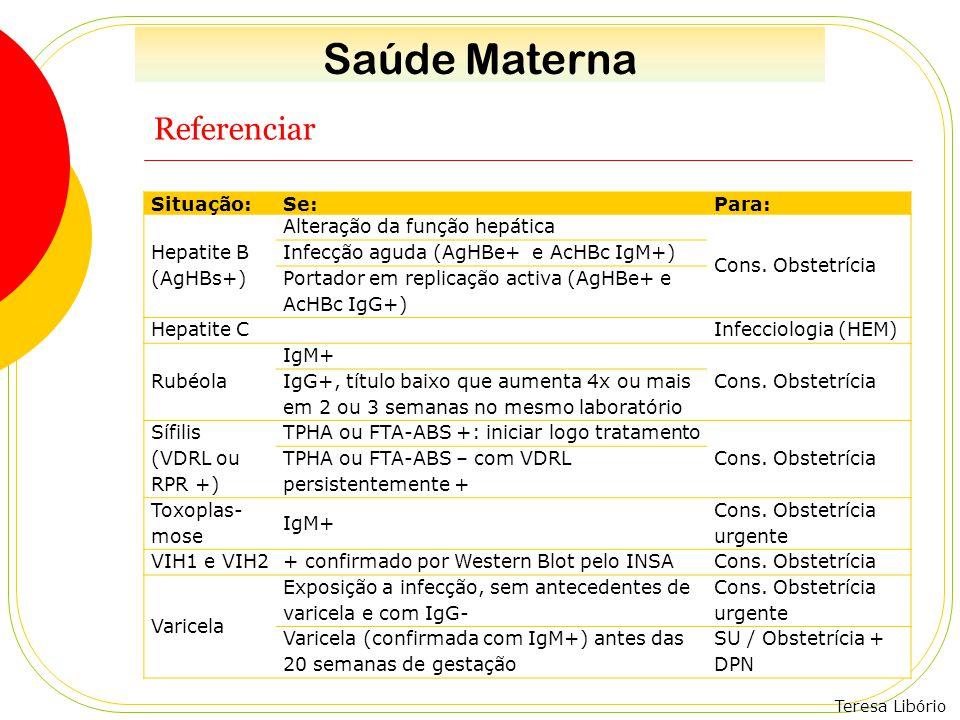 Teresa Libório Referenciar Situação:Se:Para: Hepatite B (AgHBs+) Alteração da função hepática Cons. Obstetrícia Infecção aguda (AgHBe+ e AcHBc IgM+) P