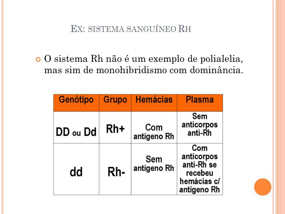 E X : SISTEMA SANGUÍNEO R H O sistema Rh não é um exemplo de polialelia, mas sim de monohibridismo com dominância.