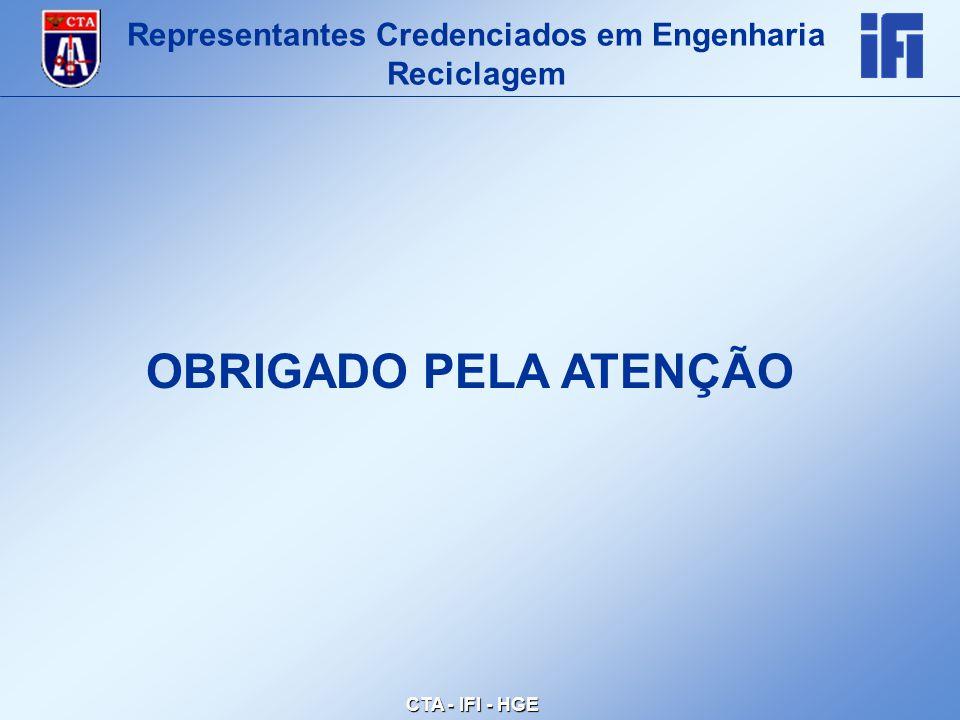 CTA - IFI - HGE Representantes Credenciados em Engenharia Reciclagem OBRIGADO PELA ATENÇÃO