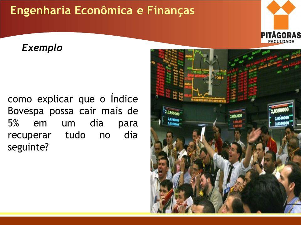 Engenharia Econômica e Finanças Exemplo como explicar que o Índice Bovespa possa cair mais de 5% em um dia para recuperar tudo no dia seguinte?