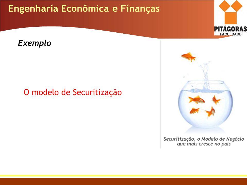 Engenharia Econômica e Finanças Exemplo O modelo de Securitização