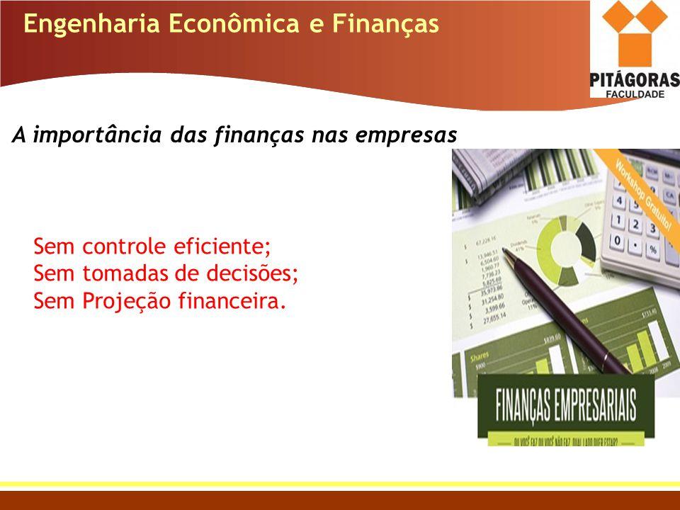 A importância das finanças nas empresas Sem controle eficiente; Sem tomadas de decisões; Sem Projeção financeira.
