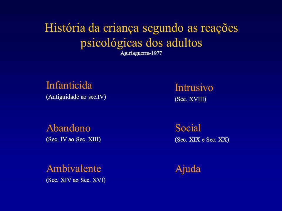 História da criança segundo as reações psicológicas dos adultos Ajuriaguerra-1977 Infanticida (Antiguidade ao sec.IV) Abandono (Sec. IV ao Sec. XIII)