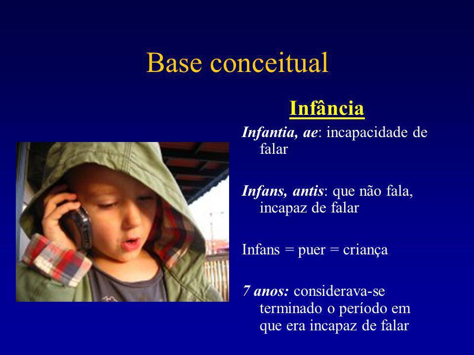 Base conceitual Infância Infantia, ae: incapacidade de falar Infans, antis: que não fala, incapaz de falar Infans = puer = criança 7 anos: considerava