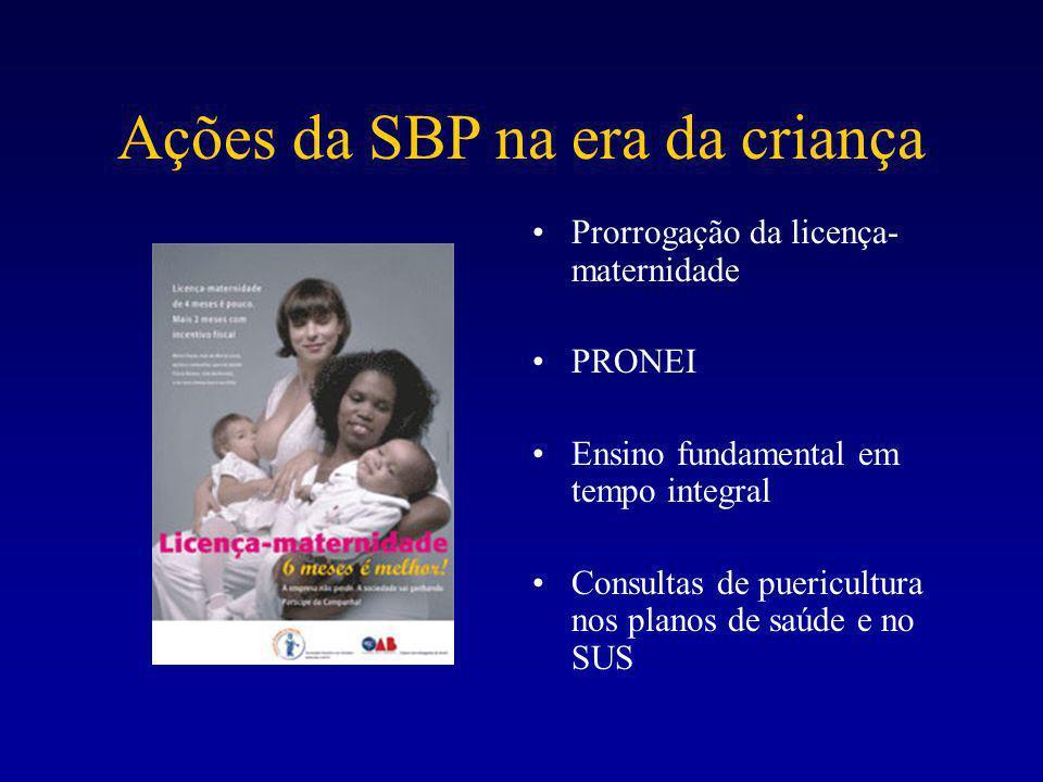 Ações da SBP na era da criança Prorrogação da licença- maternidade PRONEI Ensino fundamental em tempo integral Consultas de puericultura nos planos de saúde e no SUS