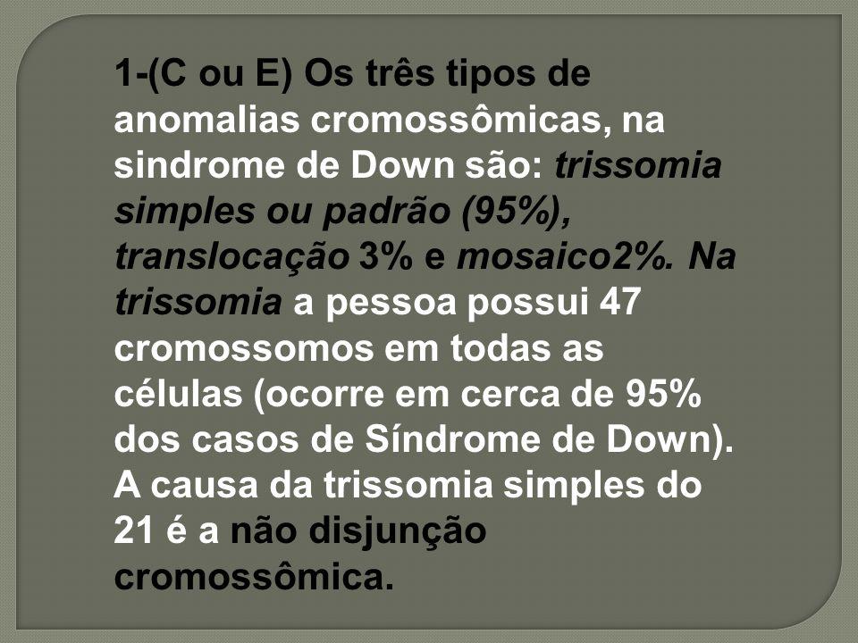 1-(C ou E) Os três tipos de anomalias cromossômicas, na sindrome de Down são: trissomia simples ou padrão (95%), translocação 3% e mosaico2%. Na triss