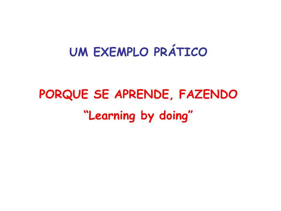 """UM EXEMPLO PRÁTICO PORQUE SE APRENDE, FAZENDO """"Learning by doing"""""""