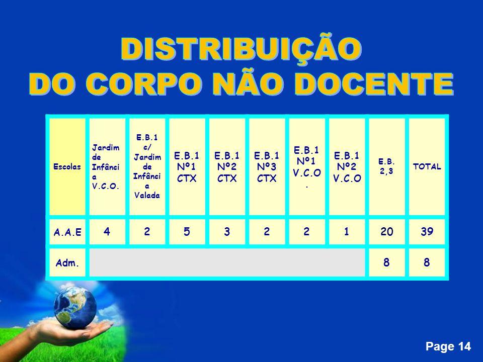 Page 14 Escolas Jardim de Infânci a V.C.O.