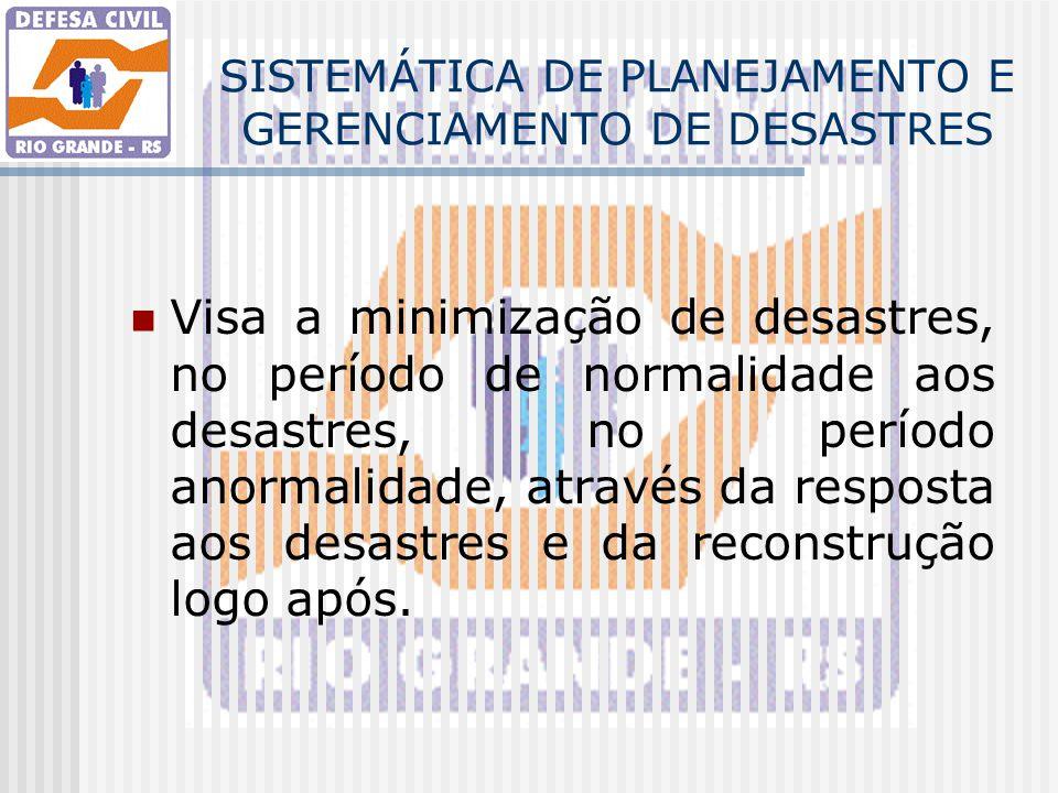 SISTEMÁTICA DE PLANEJAMENTO E GERENCIAMENTO DE DESASTRES Visa a minimização de desastres, no período de normalidade aos desastres, no período anormali