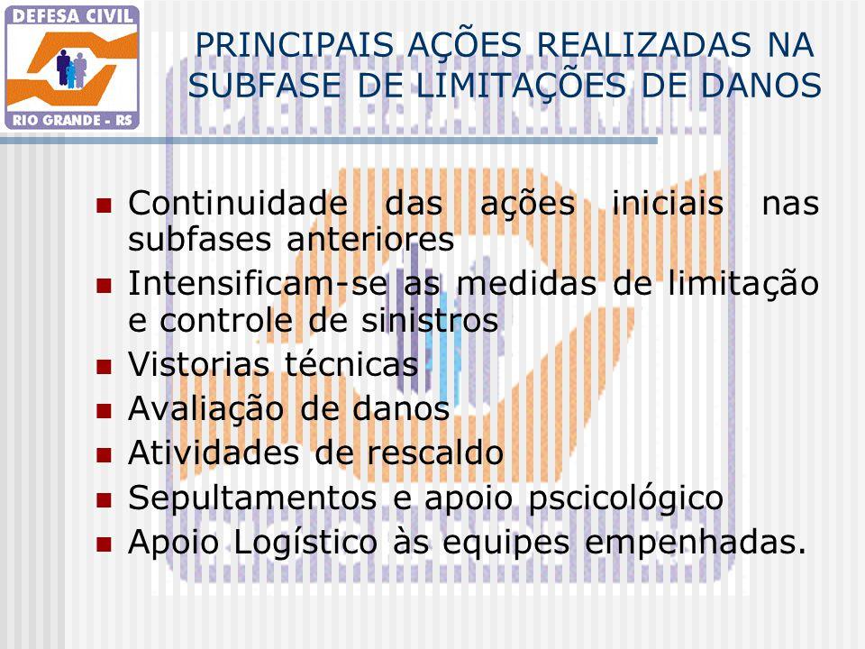 PRINCIPAIS AÇÕES REALIZADAS NA SUBFASE DE LIMITAÇÕES DE DANOS Continuidade das ações iniciais nas subfases anteriores Intensificam-se as medidas de li