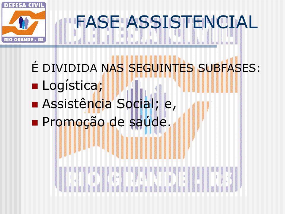 FASE ASSISTENCIAL É DIVIDIDA NAS SEGUINTES SUBFASES: Logística; Assistência Social; e, Promoção de saúde.