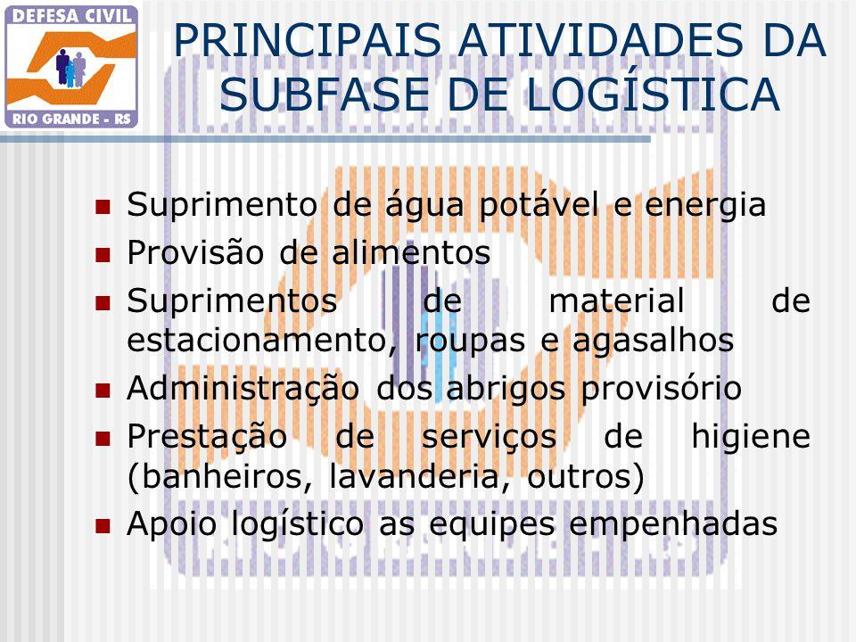 PRINCIPAIS ATIVIDADES DA SUBFASE DE LOGÍSTICA Suprimento de água potável e energia Provisão de alimentos Suprimentos de material de estacionamento, ro