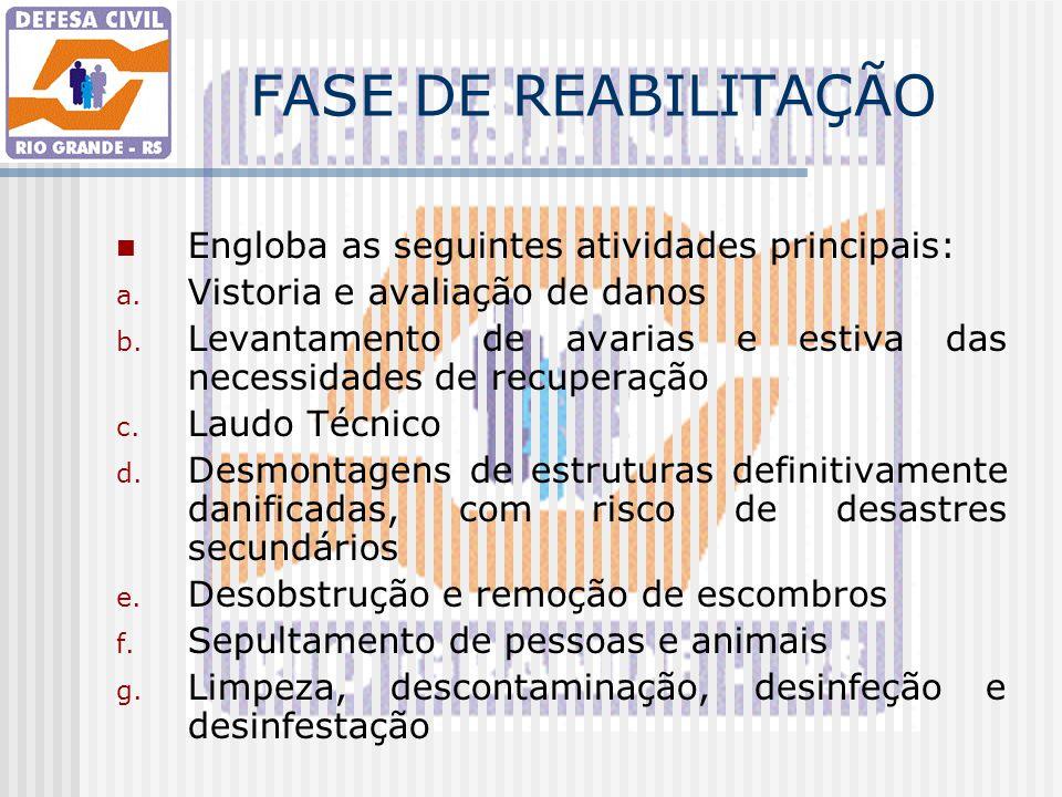 FASE DE REABILITAÇÃO Engloba as seguintes atividades principais: a. Vistoria e avaliação de danos b. Levantamento de avarias e estiva das necessidades