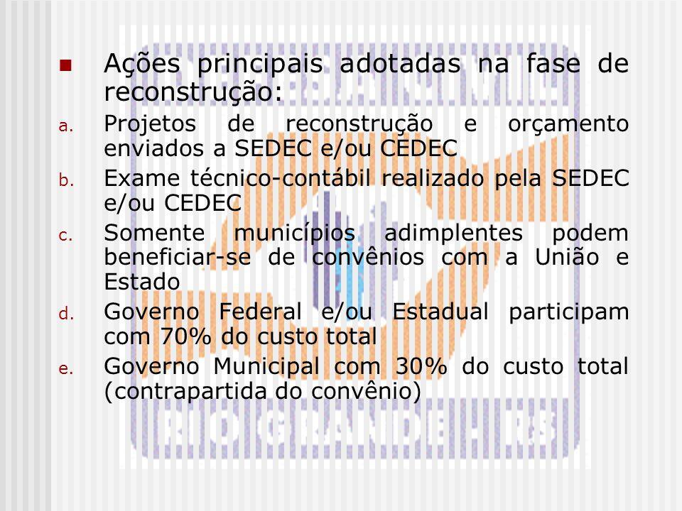 Ações principais adotadas na fase de reconstrução: a. Projetos de reconstrução e orçamento enviados a SEDEC e/ou CEDEC b. Exame técnico-contábil reali