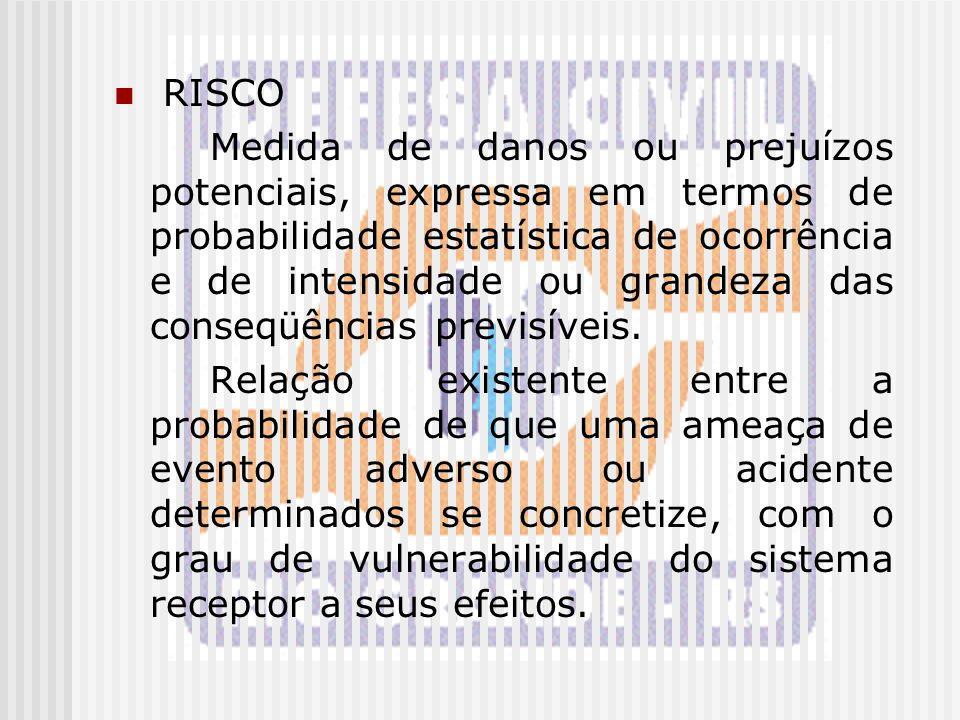 RISCO Medida de danos ou prejuízos potenciais, expressa em termos de probabilidade estatística de ocorrência e de intensidade ou grandeza das conseqüê