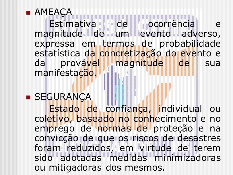 AMEAÇA Estimativa de ocorrência e magnitude de um evento adverso, expressa em termos de probabilidade estatística da concretização do evento e da prov