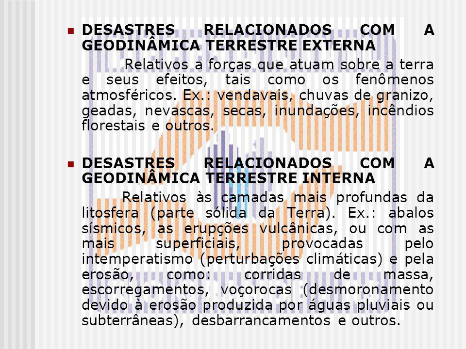 DESASTRES RELACIONADOS COM A GEODINÂMICA TERRESTRE EXTERNA Relativos a forças que atuam sobre a terra e seus efeitos, tais como os fenômenos atmosféri