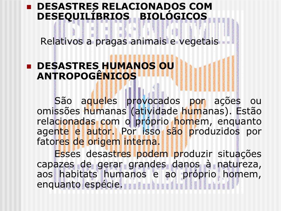 DESASTRES RELACIONADOS COM DESEQUILÍBRIOS BIOLÓGICOS Relativos a pragas animais e vegetais DESASTRES HUMANOS OU ANTROPOGÊNICOS São aqueles provocados