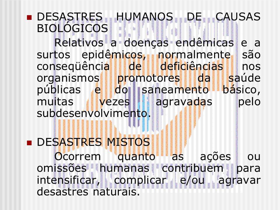 DESASTRES HUMANOS DE CAUSAS BIOLÓGICOS Relativos a doenças endêmicas e a surtos epidêmicos, normalmente são conseqüência de deficiências nos organismo