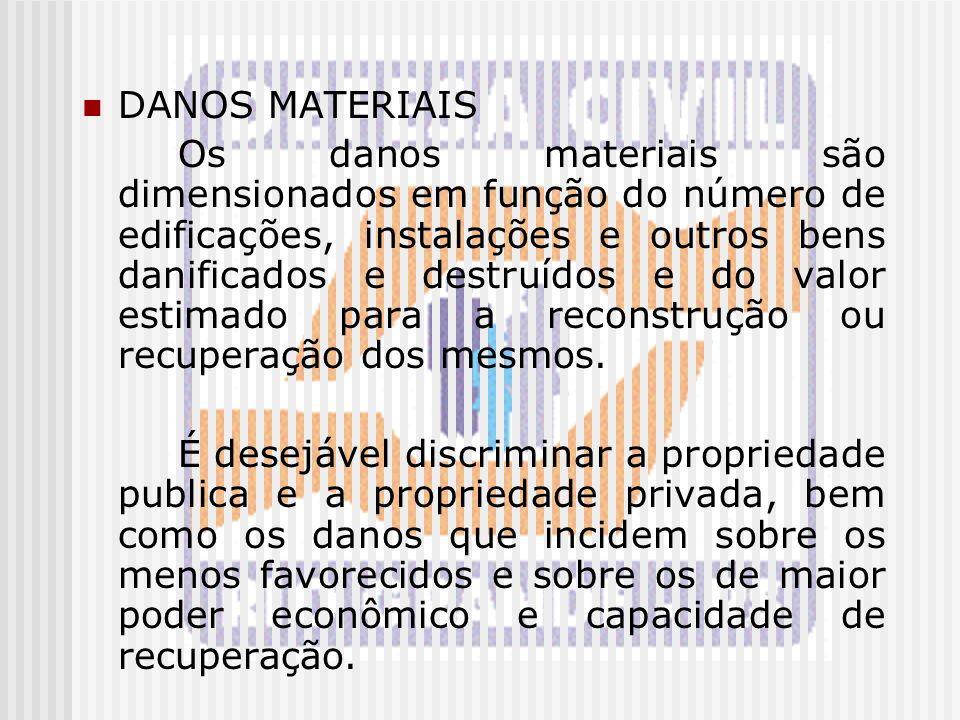 DANOS MATERIAIS Os danos materiais são dimensionados em função do número de edificações, instalações e outros bens danificados e destruídos e do valor