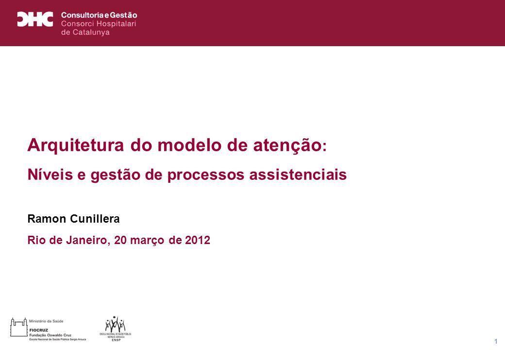 Título general da apresentação - CHC Consultoria e Gestão 1 Arquitetura do modelo de atenção : Níveis e gestão de processos assistenciais Ramon Cunillera Rio de Janeiro, 20 março de 2012