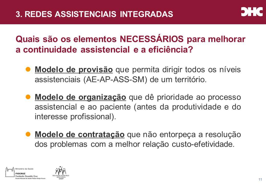 Título general da apresentação - CHC Consultoria e Gestão 11 Quais são os elementos NECESSÁRIOS para melhorar a continuidade assistencial e a eficiência.
