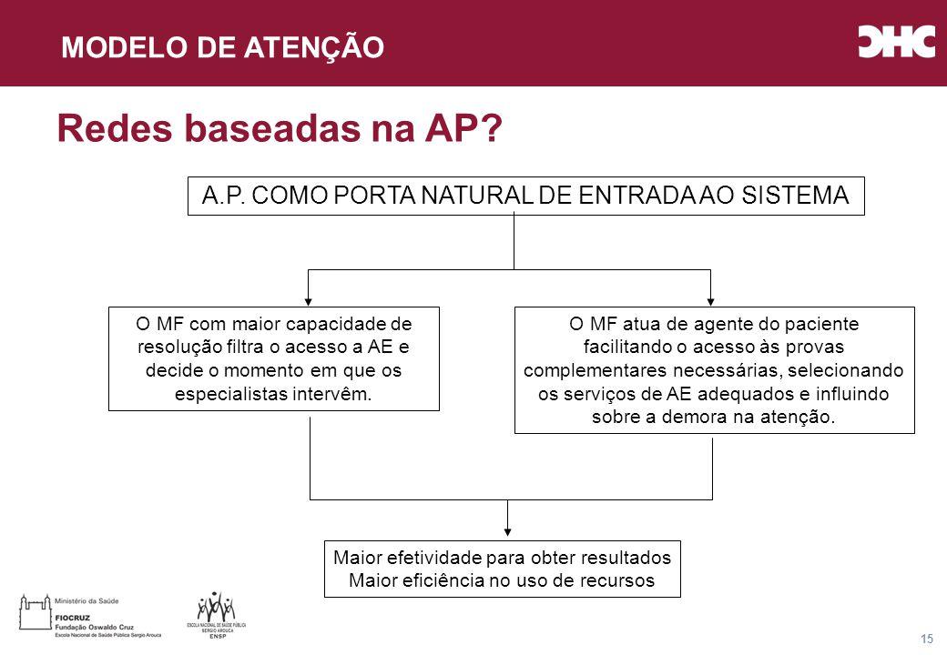 Título general da apresentação - CHC Consultoria e Gestão 15 A.P.