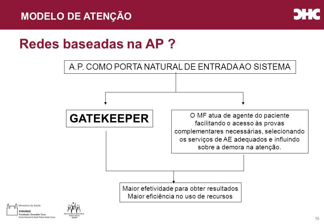Título general da apresentação - CHC Consultoria e Gestão 16 A.P.