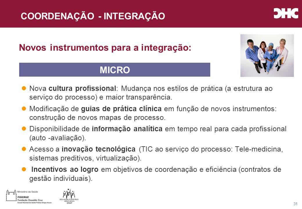 Título general da apresentação - CHC Consultoria e Gestão 31 Novos instrumentos para a integração: Nova cultura profissional: Mudança nos estilos de prática (a estrutura ao serviço do processo) e maior transparência.