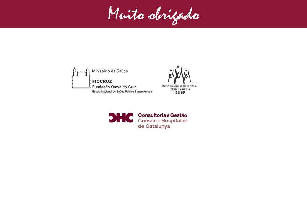 Título general da apresentação - CHC Consultoria e Gestão 32 Muito obrigado