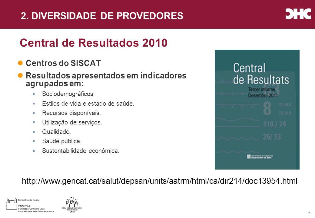 Título general da apresentação - CHC Consultoria e Gestão 6 Central de Resultados 2010 Centros do SISCAT Resultados apresentados em indicadores agrupados em:  Sociodemográficos  Estilos de vida e estado de saúde.