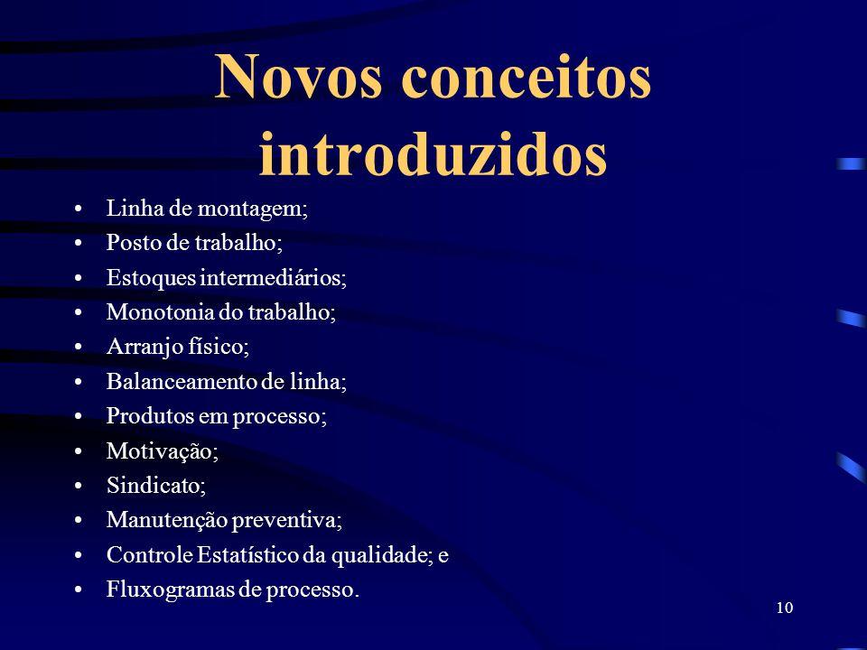10 Novos conceitos introduzidos Linha de montagem; Posto de trabalho; Estoques intermediários; Monotonia do trabalho; Arranjo físico; Balanceamento de