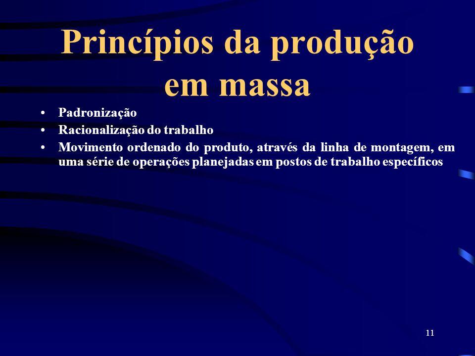 11 Princípios da produção em massa Padronização Racionalização do trabalho Movimento ordenado do produto, através da linha de montagem, em uma série d
