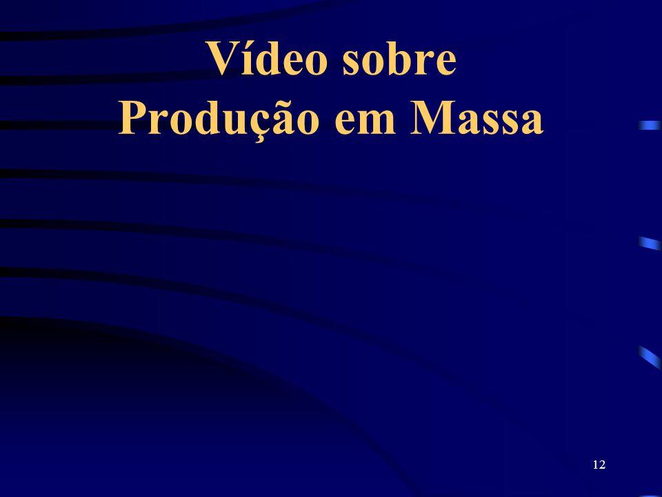 12 Vídeo sobre Produção em Massa