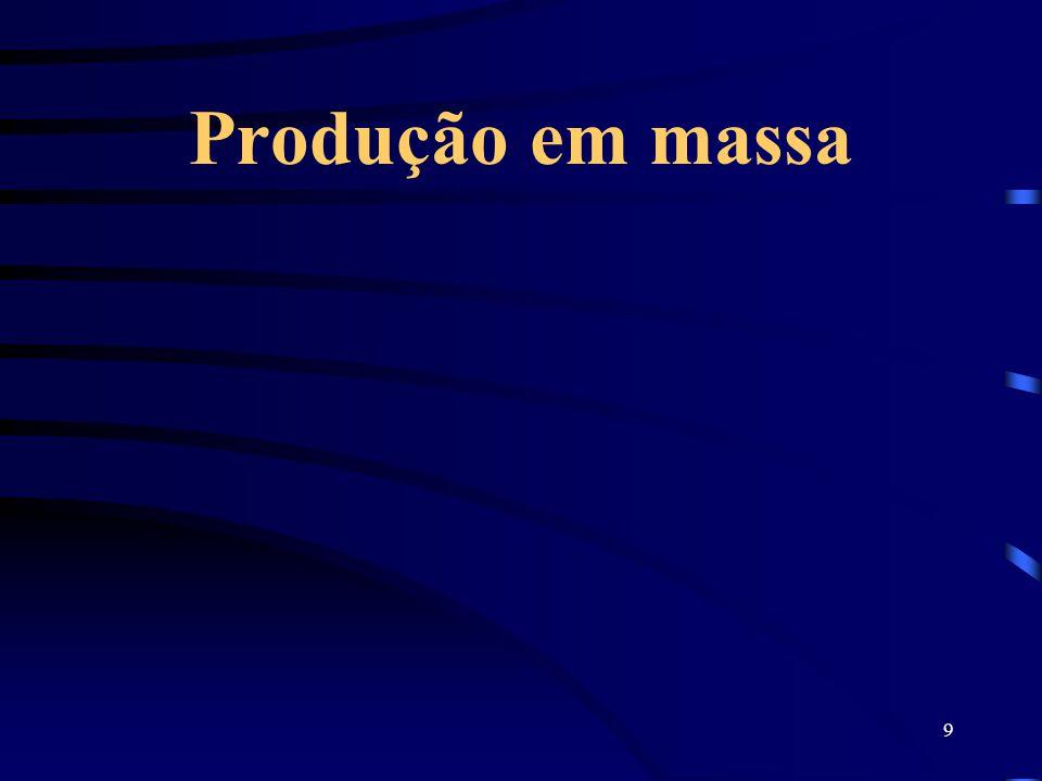 9 Produção em massa