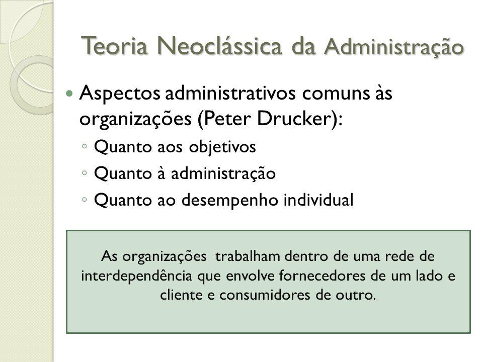 Teoria Neoclássica da Administração Aspectos administrativos comuns às organizações (Peter Drucker): ◦ Quanto aos objetivos ◦ Quanto à administração ◦ Quanto ao desempenho individual As organizações trabalham dentro de uma rede de interdependência que envolve fornecedores de um lado e cliente e consumidores de outro.